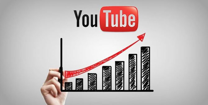 Youtube排名優化​,youtubeseo