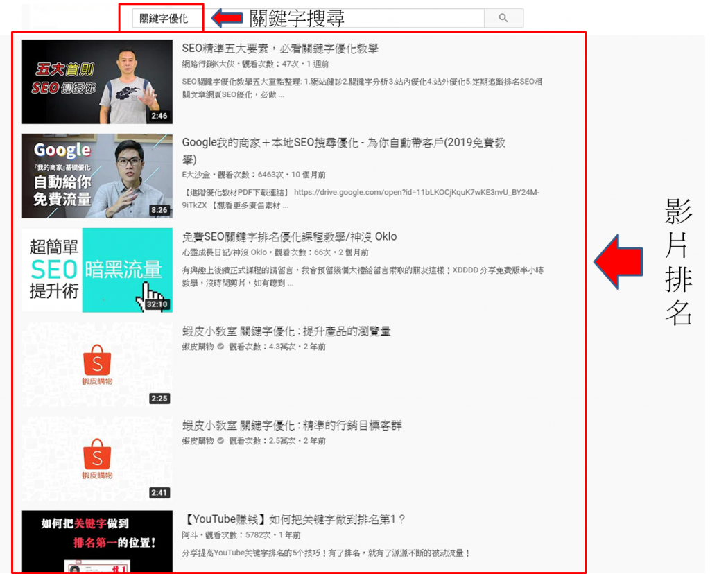youtubeseo,影片seo優化,影片排名優化