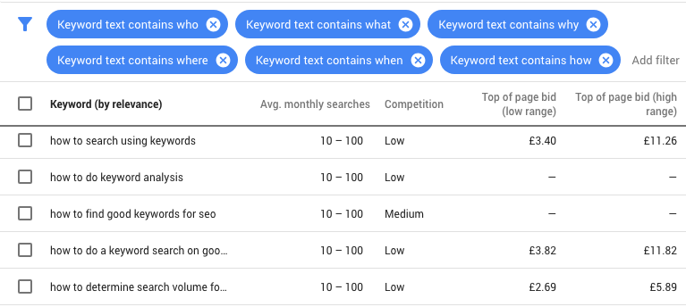 How to Use Google Keyword Planner 27
