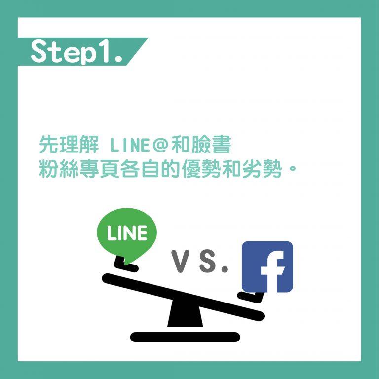 Step1. 先理解LINE@和臉書粉絲專頁優缺點