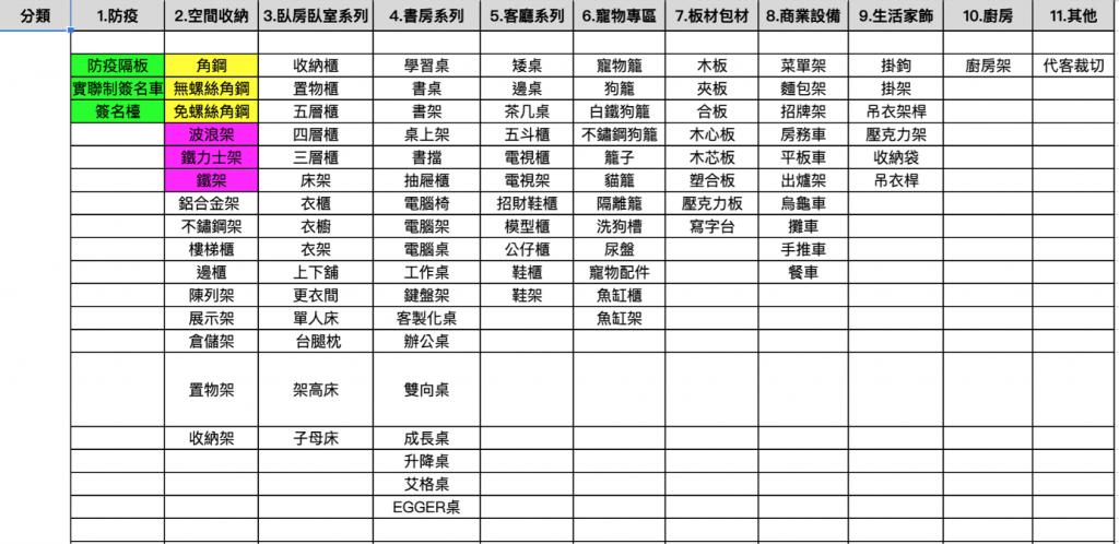 關鍵字規劃排程  行銷好夥伴  整合行銷  里揚數位行銷公司 台南